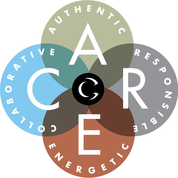 CARE collaborative, authentic, responsible and energetic